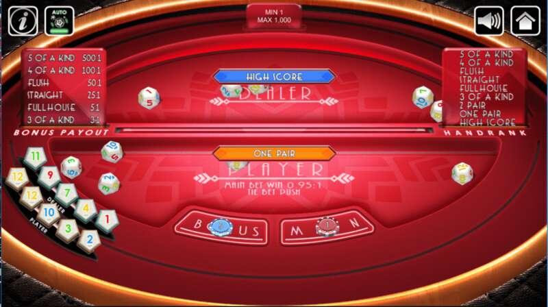 Sbotop Poker Review กับห้องเดิมพัน Poker Paradice ดีไหม